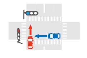 赤対青の信号無視の事故状況図